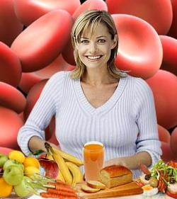 Blood Group Diet