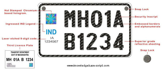High Security Number Plate in India