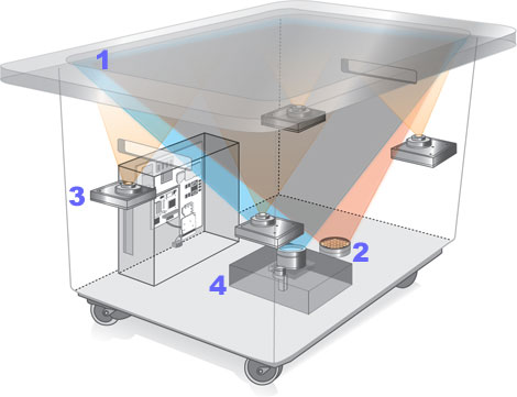 Surface Computing Technology Illustration