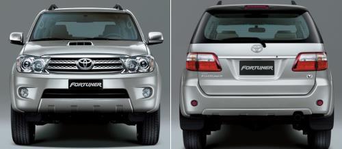 Toyota Fortuner India