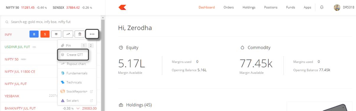 Zerodha GTT Order Explained